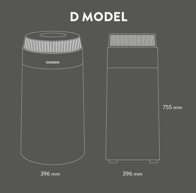 D-Model-SPEC-min